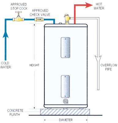 82V dairen engineering 82v series rheem 82v40-2 wiring diagram at readyjetset.co